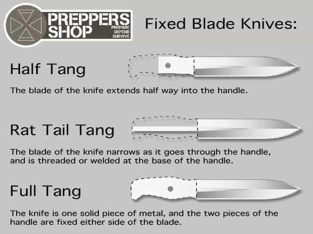 knife tang diagram
