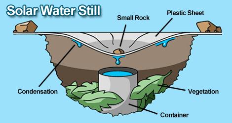 solar still for clean water