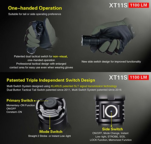 Best Rechargeable Tactical Flashlight