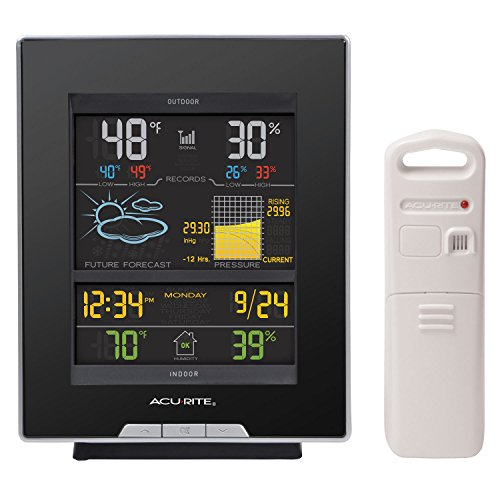 Digital weather station with barometer