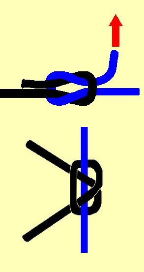 Capsized Square Reef Knot