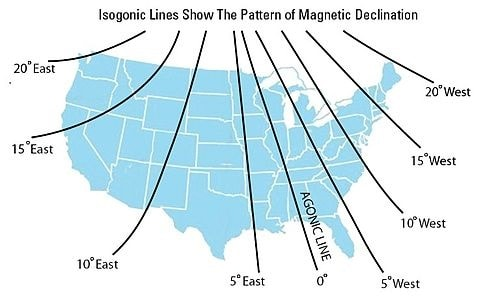 True north magnetic declination