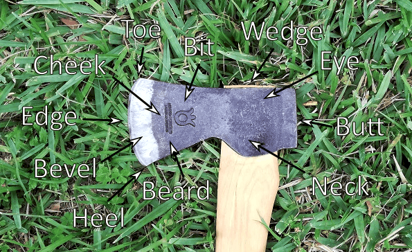 Axe and Hatchet Anatomy Parts Chart Similarities Differences Labeled