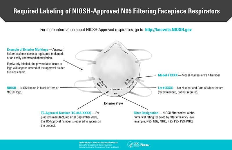 How to identify N95 mask NIOSH rating requirements